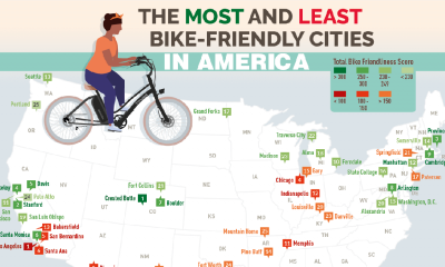 bike-friendly-cities-towns-chartistry-thumb
