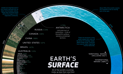 countries-by-share-of-earths-surface-chartistry-thumb