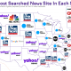 most-searched-news-sites-state-4-chartistry-thumb
