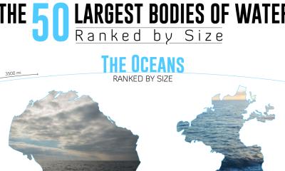 visual-water-bodies-chartistry-thumb