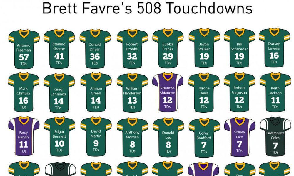 brett-favres-508-touchdowns-chartistry-thumb