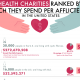 health-charities-spend-per-person-chartistry-thumb